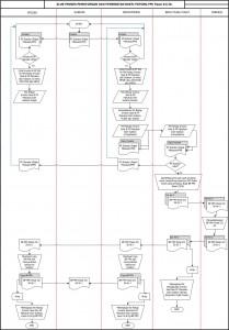 Potong-Setor-Lapor PPh Psl 23-26